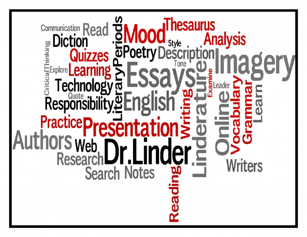 Teach-nology: Step by Step Wordle Instructions