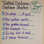 Teaching Students to use Anchor Standard #1: Textual Evidence in the Common Core Classroom