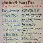 Common Core Reading Standard 4: Word Play Anchor Chart & Lesson Ideas