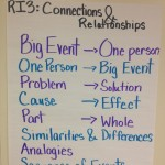 Common Core Lesson Ideas: Informational Text RI3 (Connections & Relationships)