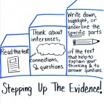 Stepping up the Evidence! 3-8 Anchor Chart