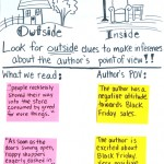 Outside/ Inside: Fun Anchor Chart for Teaching POV (CCSS Standard 6)