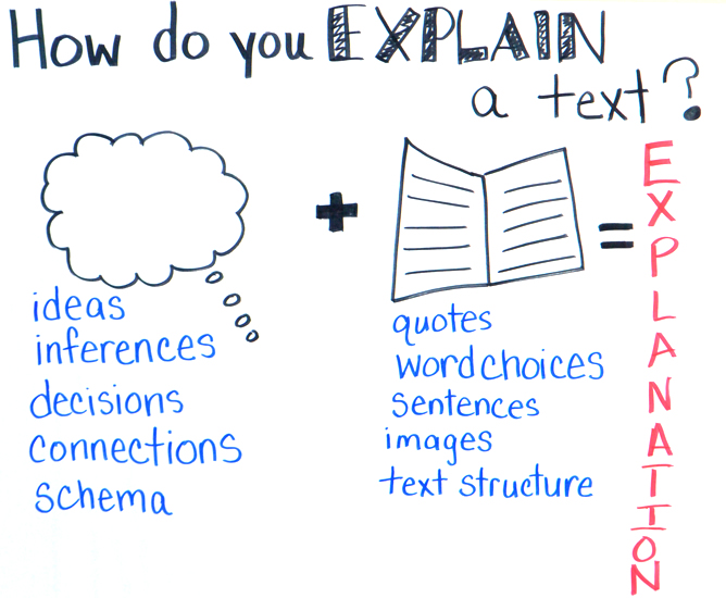 c1_How Do You Explain a Text