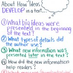 Thinking About Ideas in a Text: Tackling Reading Standard Two in Middle School & Upper Elementary