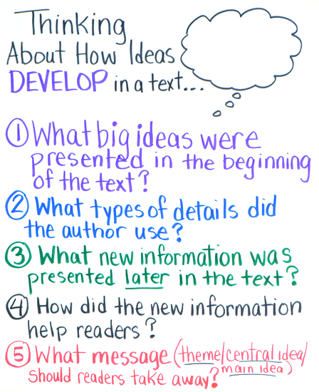 c2_Thinking About How Ideas Develop in a Text