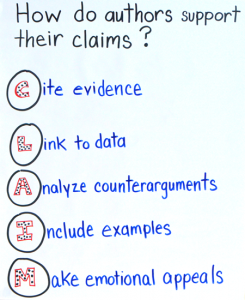 c8_How do Authors Support Their Claims