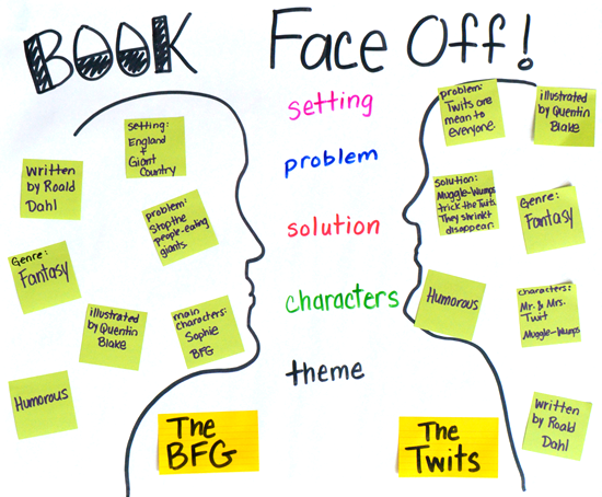 c9_Book Face-Off