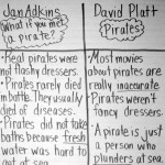Pirates, Ahoy!: Creating Anchor Charts to Model Reading Standard 9
