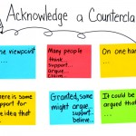 Cool Anchor Chart for Acknowledging a Counterclaim