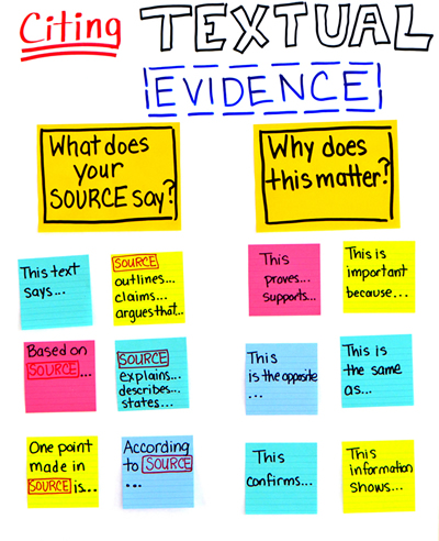 Words that help you cite evidence in an essay