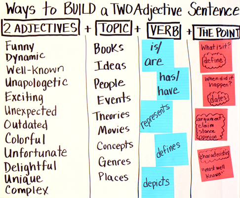 2 Ways to Build a Two Adjective Sentence