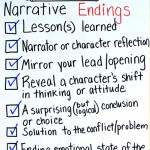No more THE END…Teaching Narrative Endings