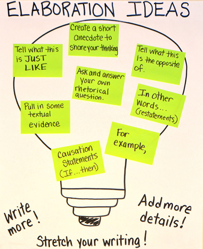 5 Elaboration Ideas