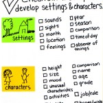 Describing Settings and Characters